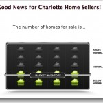 nudge charlotte home for sale inventory