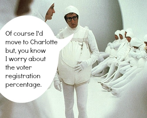 Woody Allen Charlotte